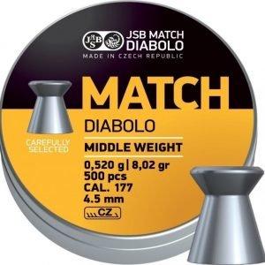 JSB Match Premium 4